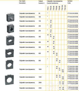 ТТИ-40 400/5А , 500/5А, 600/5A гүйдлийн трансформатор