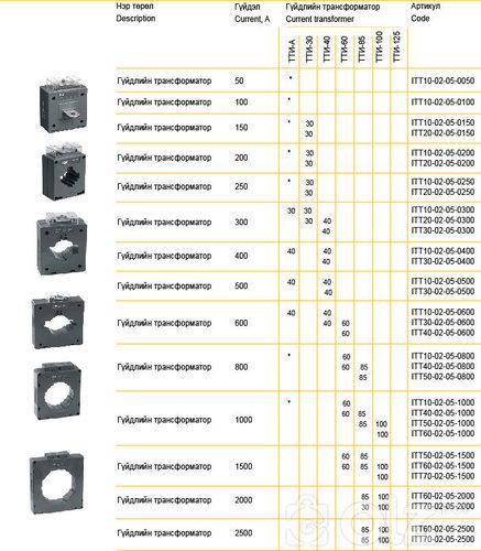 ТТИ-30 150/5А , 200/5А, 250/5A, 300/5A гүйдлийн трансформатор