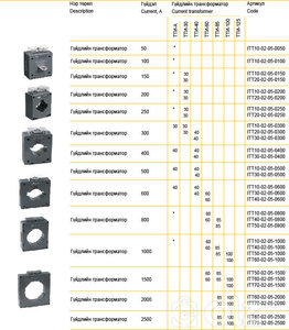 ТТИ-60 600/5А , 800/5А гүйдлийн трансформатор