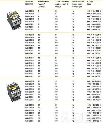 КМИ-48012 80А 230В/400В